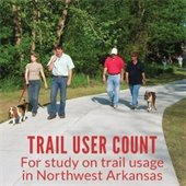 Trail User Count