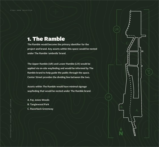 a may showing the basic footprint of The Ramble, with the sections labeled.