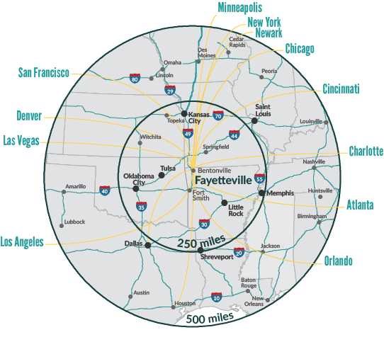 Economic Vitality | Fayetteville, AR - Official Website