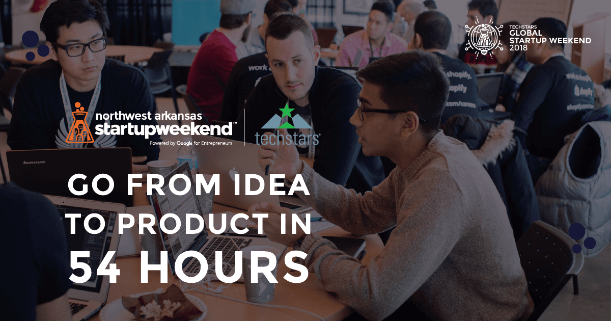 Techstars startup weekend event promo image