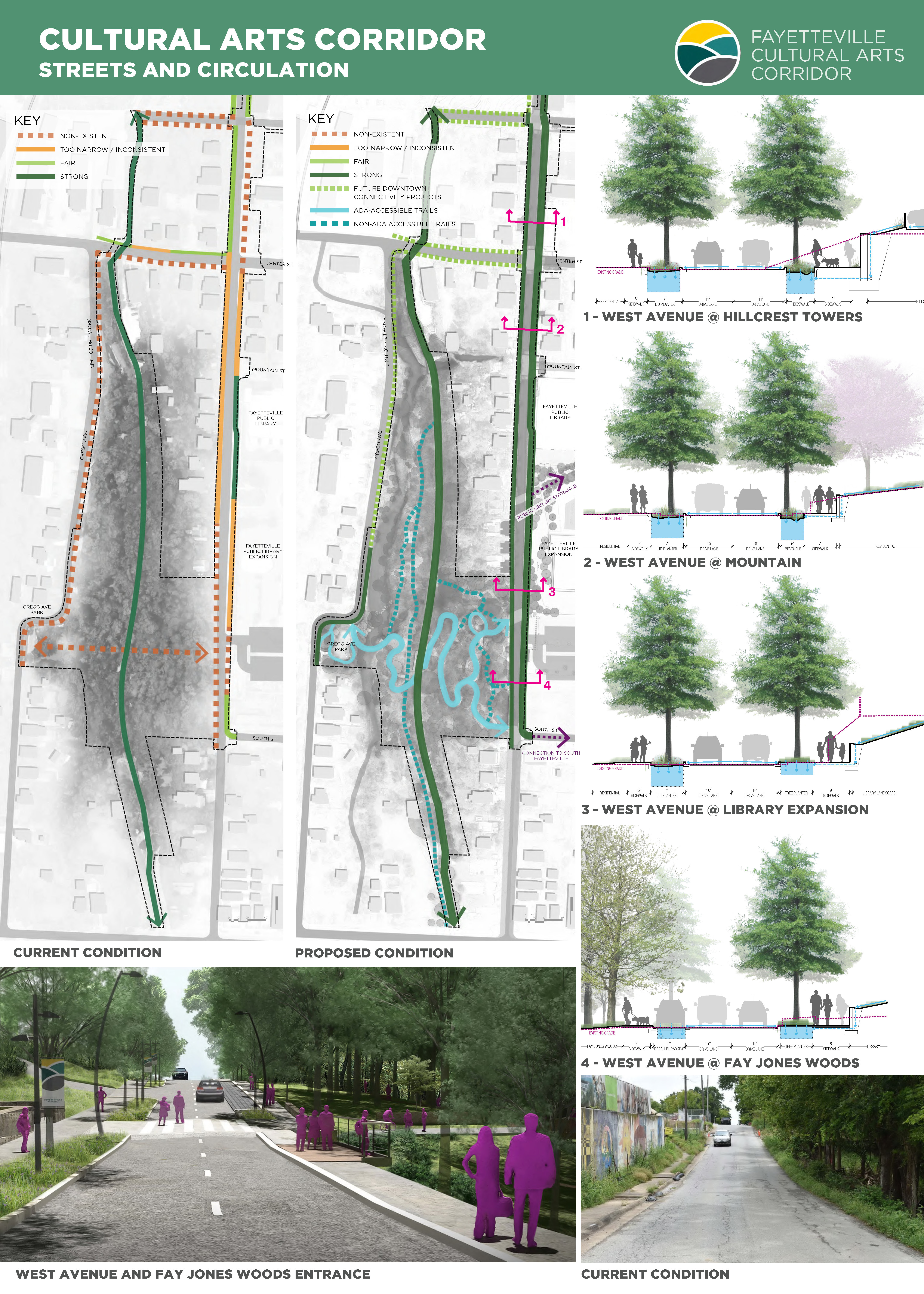 Image of concept drawings showing West Avenue streetscapes and ciculation