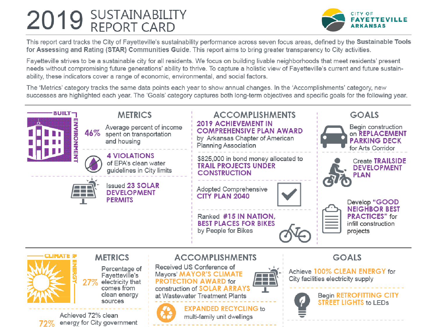 2019 Sustainability report card image