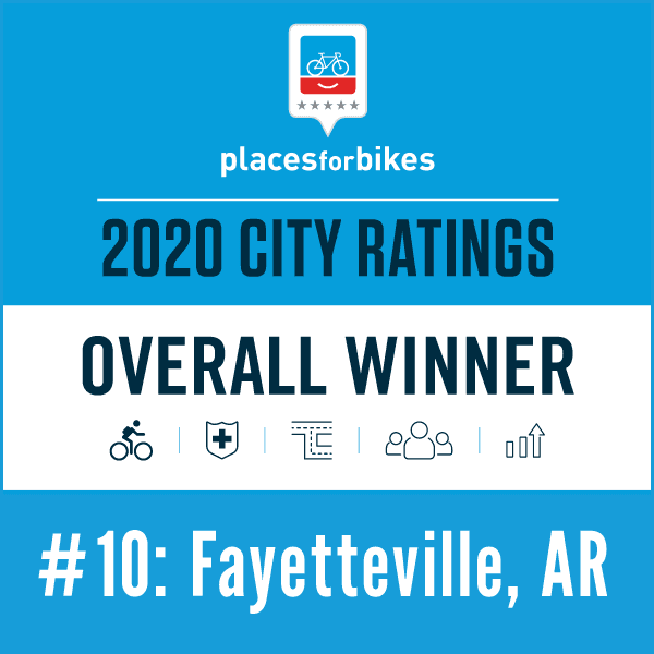 Fayetteville ranks in top ten PlacesforBikes 2020