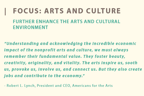 Arts and Culture Focus