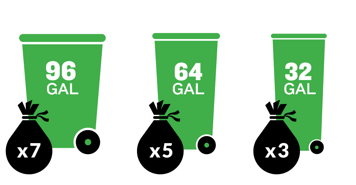 Cart Sizes Graphic